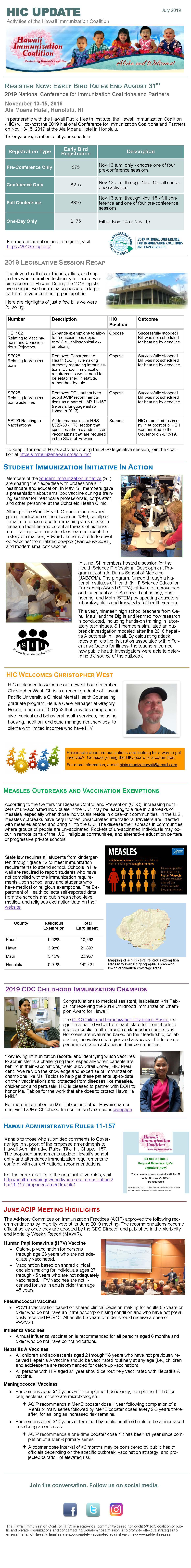 Hawaii Immunization Coalition